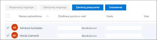 Wszyscy użytkownicy są wyświetlani ze wstępnie wypełnionymi adresami e-mail