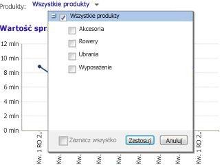 Filtr składnika Web Part z wybranymi wszystkimi produktami