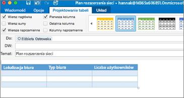 Wiadomość z tabelą i karta Projektowanie tabeli widoczna na wstążce