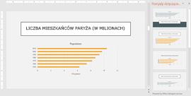 Projektant programu PowerPoint z pomysłami dotyczącymi projektu dla wykresów