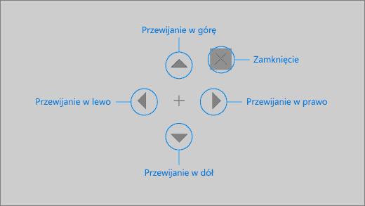 Przycisk przewijania sterowanego wzrokiem pozwala szybko przewijać strony internetowe i aplikacje.