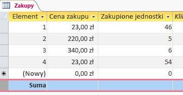 Wiersz sumy w arkuszu danych