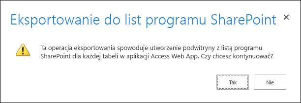 Zrzut ekranu przedstawiający okno dialogowe potwierdzenia. Kliknięcie przycisku tak spowoduje wyeksportowanie danych do list programu SharePoint, a kliknięcie przycisku nie — anulowanie eksportu.