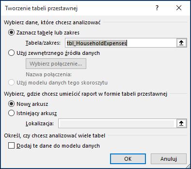 Opcje wykresu przestawnego dostępne na karcie Wstawianie w programie Excel