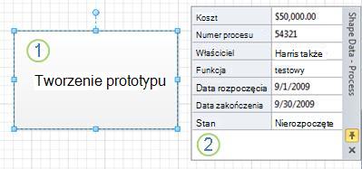 Kształt procesu bez grafik związanych z danymi