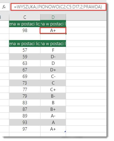Formuła w komórce D2 to =WYSZUKAJ.PIONOWO(C2;C5:D17;2;PRAWDA)