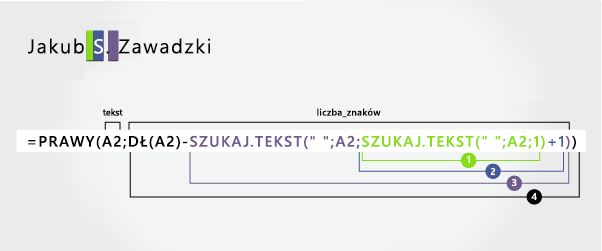 Druga funkcja wyszukiwania w formule, służąca do wyodrębniania imienia, drugiego imienia i nazwiska