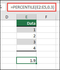 Funkcja PERCENTYL w programie Excel, która zwraca 30-ty percentyl w danym zakresie przy użyciu funkcji =PERCENTYL(E2:E5;0,3).