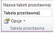 Grupa Tabela przestawna na karcie Opcje w obszarze Narzędzia tabel przestawnych