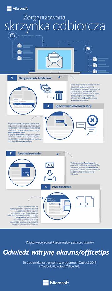 Zorganizowana skrzynka odbiorcza — infografika dla programu Outlook