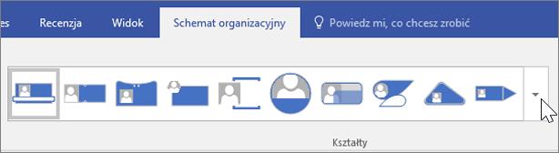 Zrzut ekranu przedstawiający pasek narzędzi schematu organizacyjnego