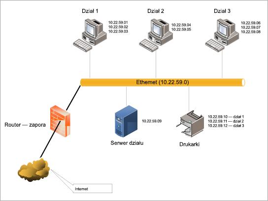 Pobieranie szablonu Diagram sieci LAN Ethernet