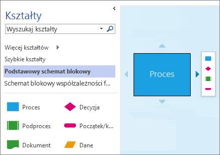 Zrzut ekranu przedstawiający okienko Kształty i stronę diagramu z wyświetlonym kształtem, strzałkami Autołączenia i minipaskiem narzędzi.