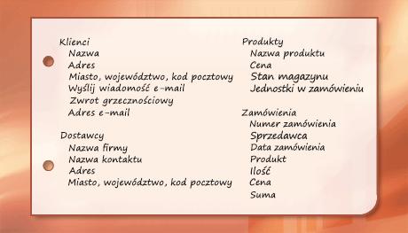 Zrzut ekranu przedstawiający informacje pogrupowane tematycznie