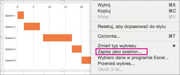 Przytrzymanie klawisza COMMAND i kliknięcie wykresu, a następnie wybranie polecenia Zapisz jako szablon