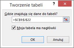 Zrzut ekranu przedstawiający okno dialogowe Tworzenie tabeli z wyświetlonym odwołaniem do zakresu komórek dla tworzonej tabeli.