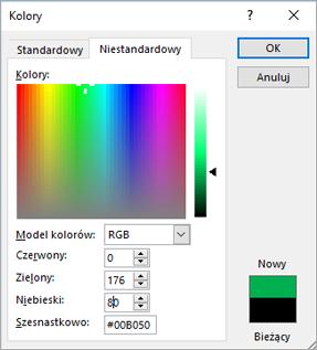 Pokazuje kolory niestandardowe
