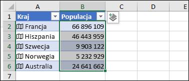 Rekord Population (Populacja) został dodany jako kolumna