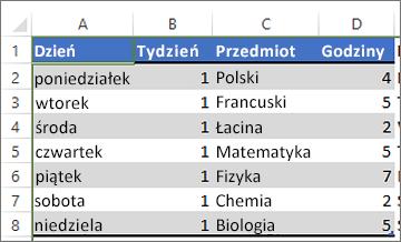 Tabela z kolorem zastosowanym do naprzemiennych wierszy