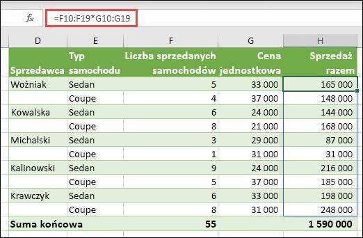 Wielokomórkowa funkcja tablicowa w komórce H10 = F10: F19 * G10: G19 do obliczania liczby samochodów sprzedanych według ceny jednostkowej