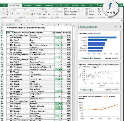 Pomysły w programie Excel