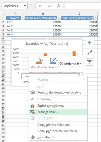 Kliknij prawym przyciskiem myszy oś kategorii i kliknij polecenie Wybierz dane