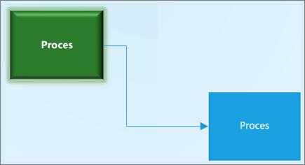 Zrzut ekranu przedstawiający dwa połączone kształty z różnym formatowaniem kształtu na diagramie programu Visio.