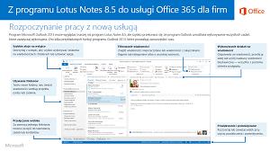 Miniatura przewodnika dotyczącego przechodzenia z programu IBM Lotus Notes do usługi Office 365