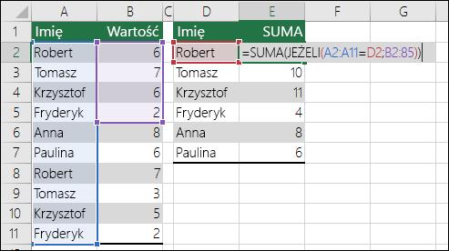 Przykład formuły tablicowej z odwołaniami do niedopasowanych zakresów powodującymi błąd #N/A.  Formuła w komórce E2 to {=SUMA(JEŻELI(A2:A11=D2;B2:B5))}, która musi zostać wprowadzona za pomocą klawiszy CTRL+SHIFT+ENTER.