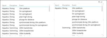Porównanie macierzy i tabeli programu Power View