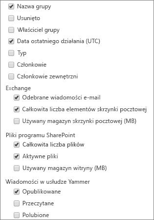Raport dotyczący grup usługi Office 365 — wybieranie kolumn