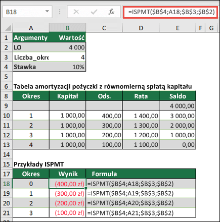 ISPMT, funkcja z parzystą amortyzacją pożyczki