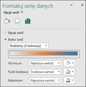 Opcje koloru serii wykresu mapy w programie Excel