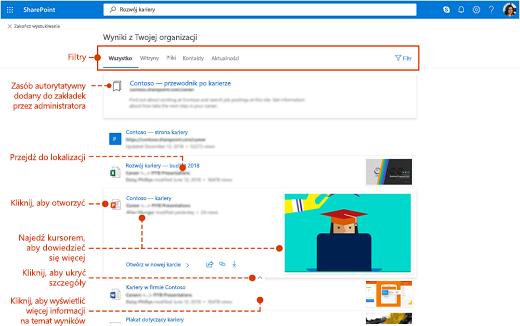 Zrzut ekranu przedstawiający stronę wyników wyszukiwania z objaśnieniami
