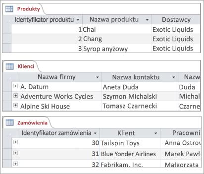 Wycinki ekranu przedstawiające tabele Produkty, Klienci i Zamówienia
