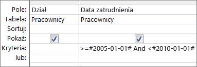 Te kryteria daty będą działać
