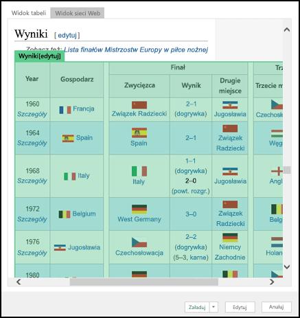 Power Query > Z sieci Web > Nawigator > Widok w sieci Web