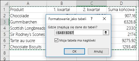 Przykład użycia pozycji Formatuj jako tabelę na karcie Narzędzia główne w celu automatycznego zaznaczenia zakresu danych