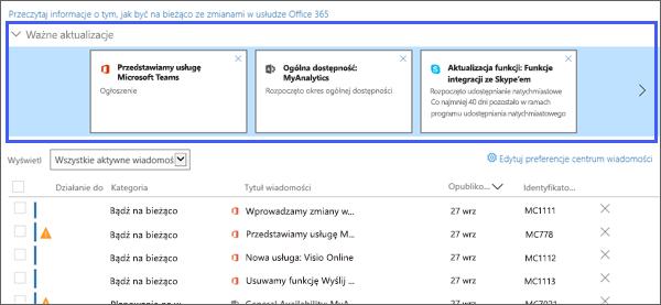 Przechwytywania ekranu: przedstawiający głównych aktualizuje sekcji Centrum E-mail.
