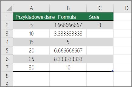 Dzielenie liczb przez stałą końcowy wynik