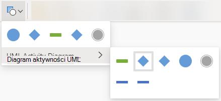 Wybranie przycisku Zmień kształt powoduje otwarcie galerii opcji zamiany zaznaczonego kształtu.
