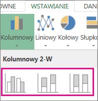 Typy wykresów kolumnowych