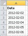 Przekonwertowane daty