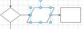 Upuszczenie kształtu na łącznik powoduje automatyczne podzielenie łącznika w celu dodania nowego kształtu.