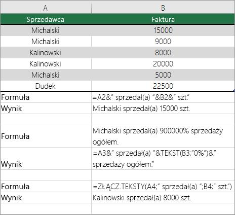 Przykłady łączenia tekstu i liczb