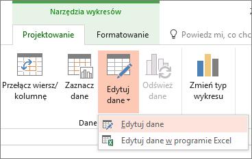 Narzędzia wykresów z wybraną pozycją Edytuj dane