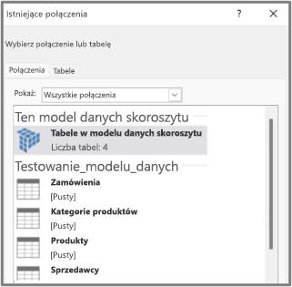 Tabele w Modelu danych