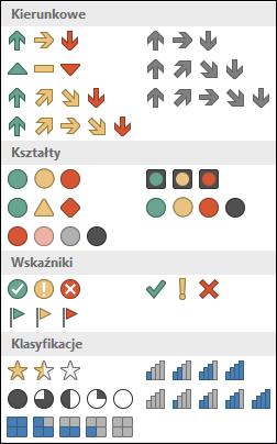 Formatowanie warunkowe: opcje zestawu ikon