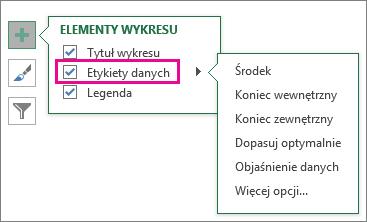 Elementy wykresu > Etykiety danych > opcje etykiet