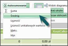 Autosumowanie w programie PowerPivot